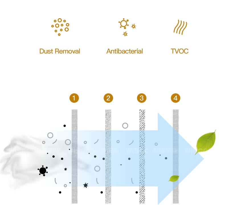 nano led panel 2