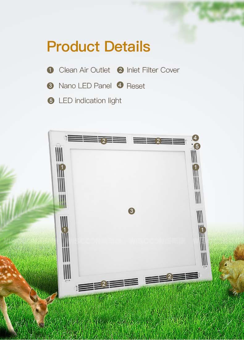 nano led panel 5