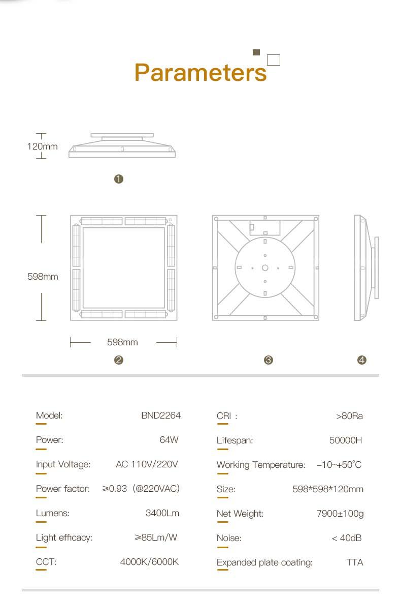 nano led panel 6